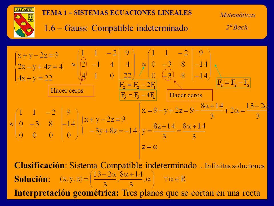 TEMA 1 – SISTEMAS ECUACIONES LINEALES Matemáticas 2º Bach. 1.6 – Gauss: Compatible indeterminado Hacer ceros Clasificación: Sistema Compatible indeter