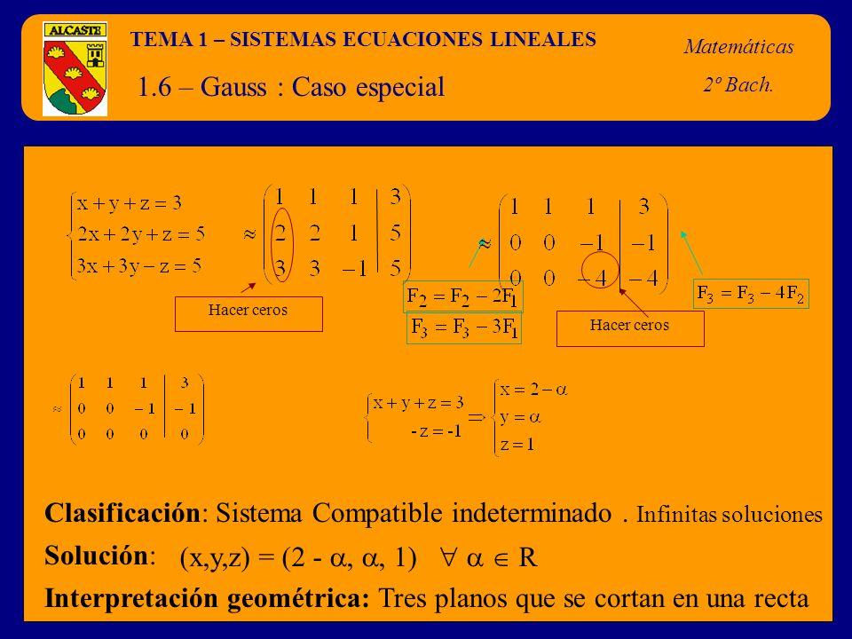 TEMA 1 – SISTEMAS ECUACIONES LINEALES Matemáticas 2º Bach. 1.6 – Gauss : Caso especial Clasificación: Sistema Compatible indeterminado. Infinitas solu
