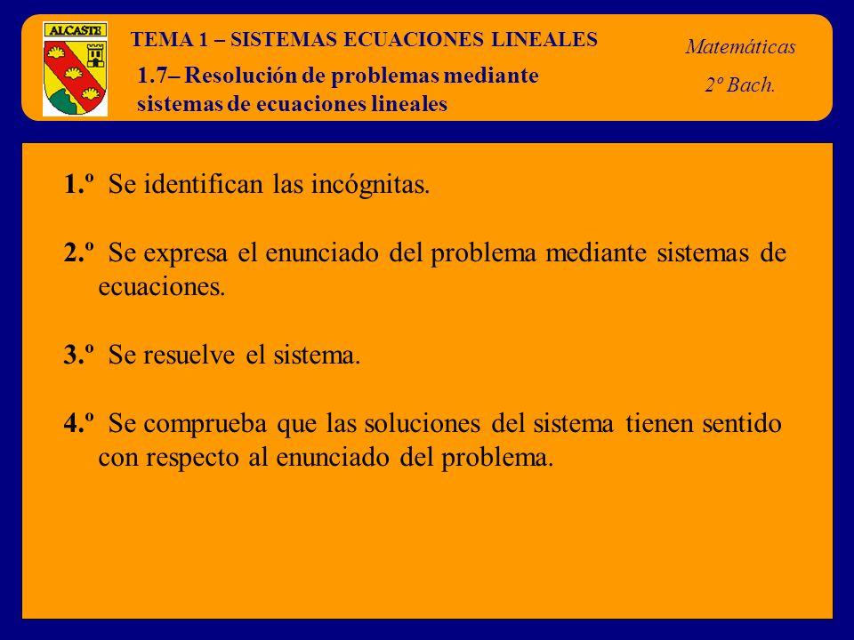 TEMA 1 – SISTEMAS ECUACIONES LINEALES Matemáticas 2º Bach. 1.7– Resolución de problemas mediante sistemas de ecuaciones lineales 1.º Se identifican la