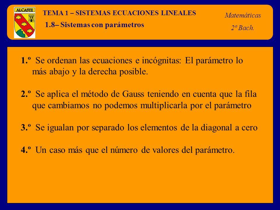 TEMA 1 – SISTEMAS ECUACIONES LINEALES Matemáticas 2º Bach. 1.8– Sistemas con parámetros 1.º Se ordenan las ecuaciones e incógnitas: El parámetro lo má