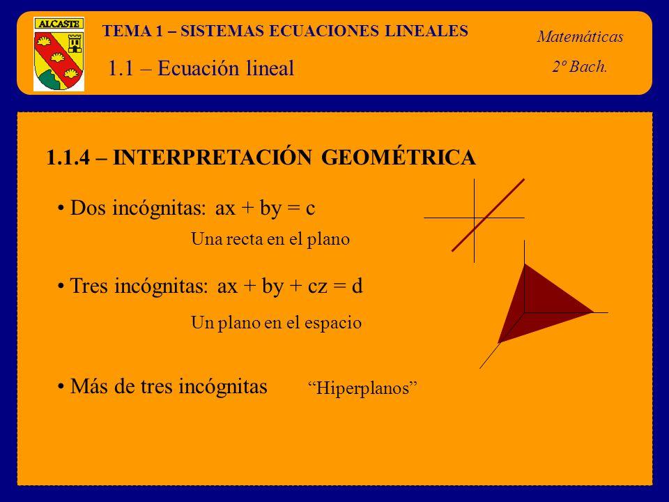 TEMA 1 – SISTEMAS ECUACIONES LINEALES Matemáticas 2º Bach. 1.1 – Ecuación lineal 1.1.4 – INTERPRETACIÓN GEOMÉTRICA Dos incógnitas: ax + by = c Una rec