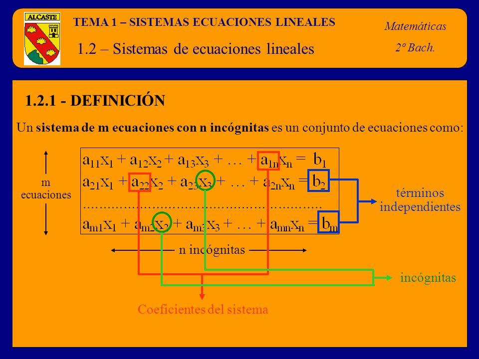 TEMA 1 – SISTEMAS ECUACIONES LINEALES Matemáticas 2º Bach. 1.2 – Sistemas de ecuaciones lineales Un sistema de m ecuaciones con n incógnitas es un con