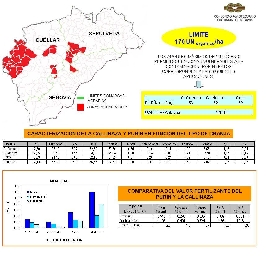 3.FERTILIZACIÓN CC; Ciclo Cerrado, CA; Ciclo Abierto; GA, Gallinaza * En los cultivos hortícolas sólo se aplica el abonado orgánico en abonado de fondo cubriendo el 40% de las necesidades de N.
