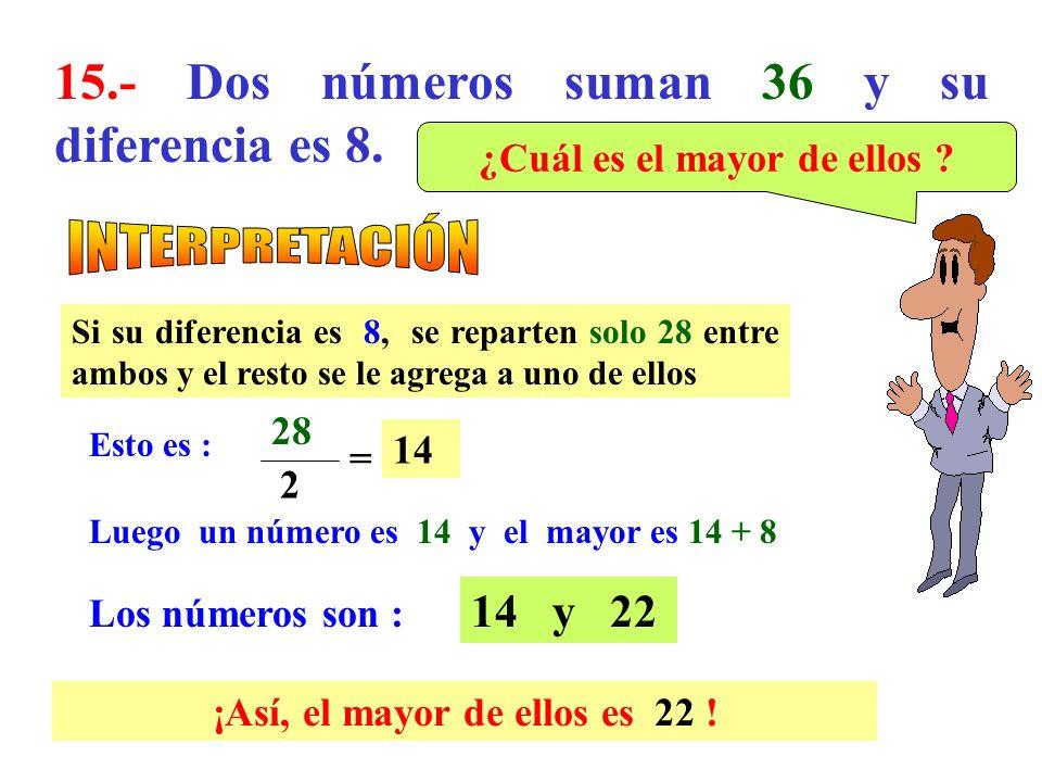 14.- El cuociente entre dos pares consecutivos, multiplicado por 2 es 1. ¿Cuál es el impar anterior al número menor ? Esto es : 2n = n + 2 Luego : n=
