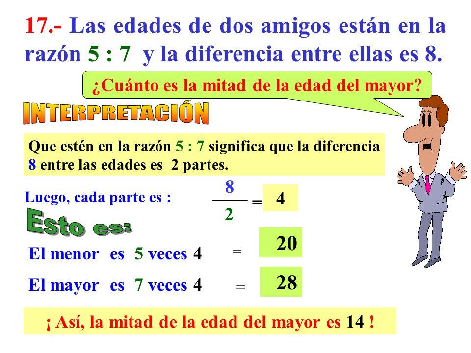 16.- Dos números suman 264 y están en la razón 3 : 5. ¿Cuáles son los números ? Cada parte es : El mayor es 5 veces 33 165 ¡Así, los números son 99 y