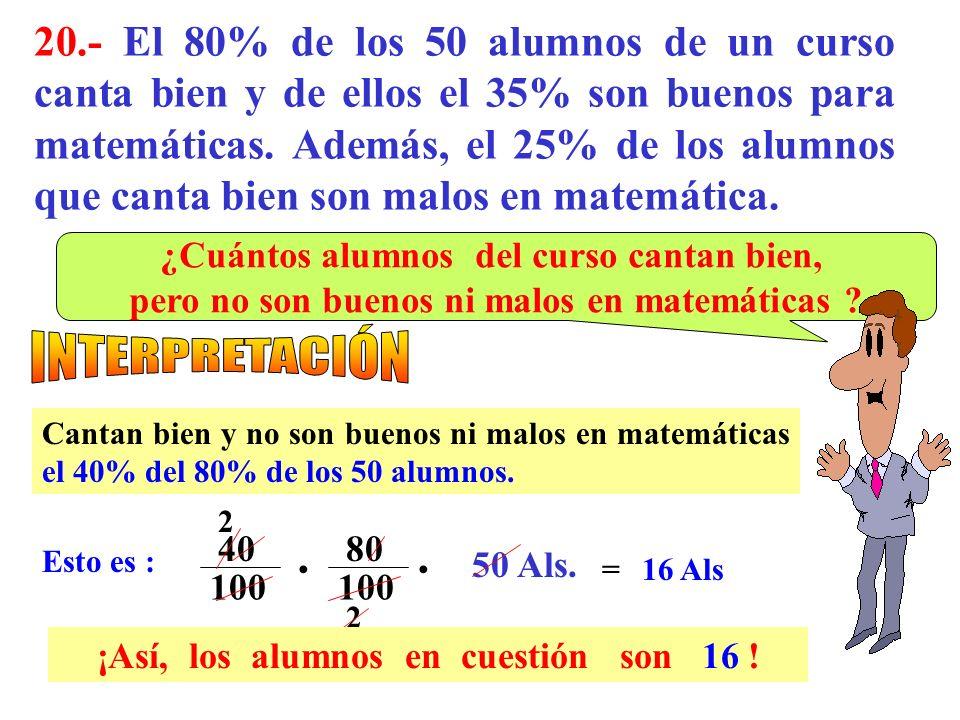 19.- Juan, Pedro, Andrés y Eduardo forman una empresa. Juan pone $4000, Pedro pone un 40% más que Juan, Andrés un 25% menos que Pedro y Eduardo $1000