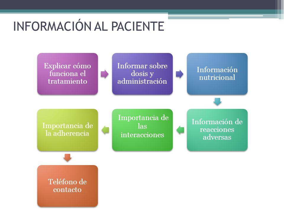 INFORMACIÓN AL PACIENTE Explicar cómo funciona el tratamiento Informar sobre dosis y administración Información nutricional Información de reacciones