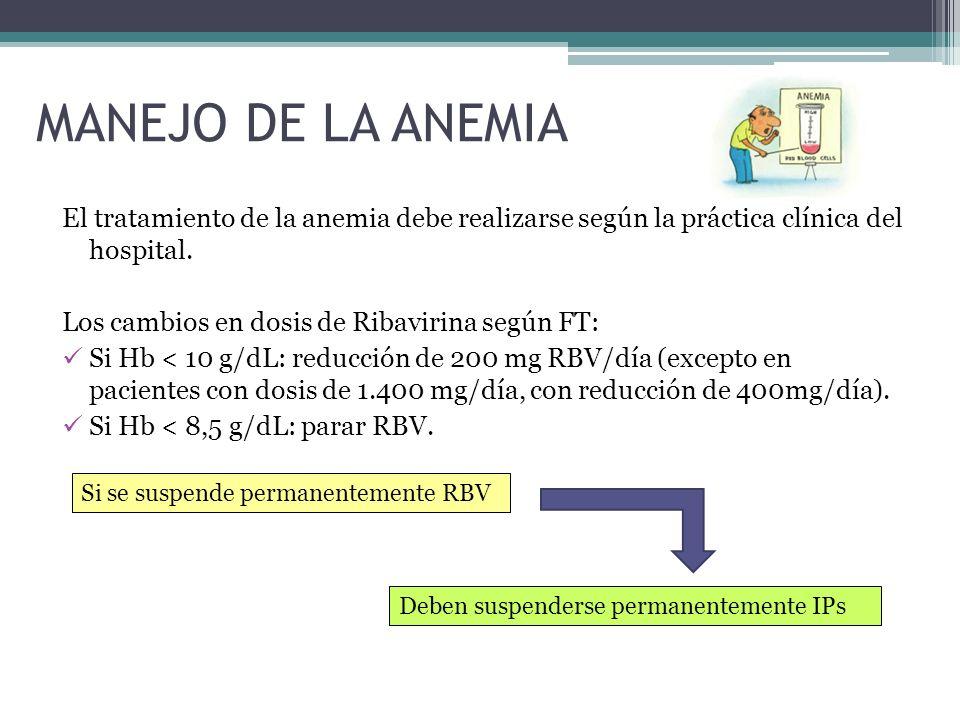 MANEJO DE LA ANEMIA El tratamiento de la anemia debe realizarse según la práctica clínica del hospital. Los cambios en dosis de Ribavirina según FT: S