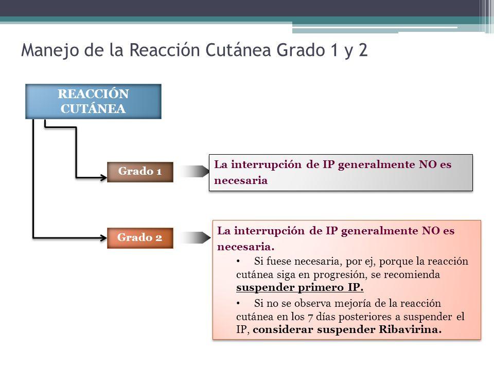 Manejo de la Reacción Cutánea Grado 1 y 2 Grado 1 Grado 2 La interrupción de IP generalmente NO es necesaria La interrupción de IP generalmente NO es