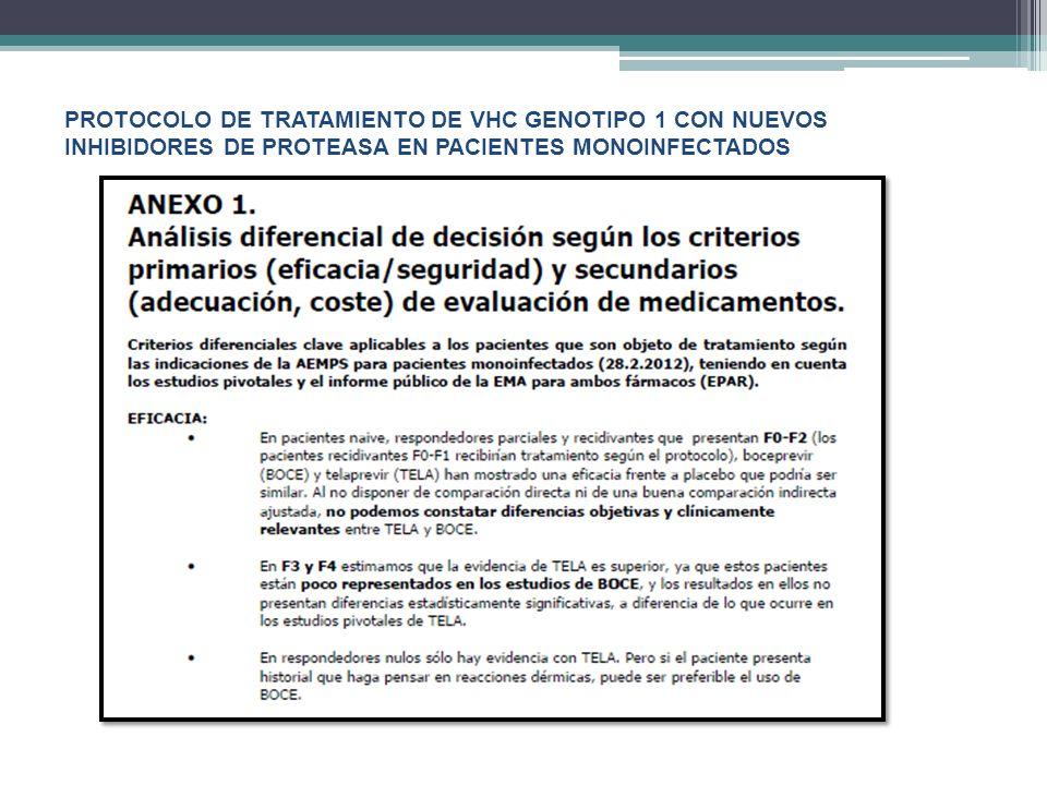 INTERACCIONES GRUPOFÁRMACOTELAPREVIRBOCEPREVIR AntiarrítmicosDIGOXINAMínima dosis Digoxina y monitorizar ProcinéticoDOMPERIDONAEvitar AntifúngicosKETOCONAZOL… VORICONAZOL No dosis alta Evitar Voriconazol No dosis alta Evitar Voriconazol Benzodiazepina s y otros ALPRAZOLAM ZOLPIDEM Cambiar a Lorazepam u Oxazepam.