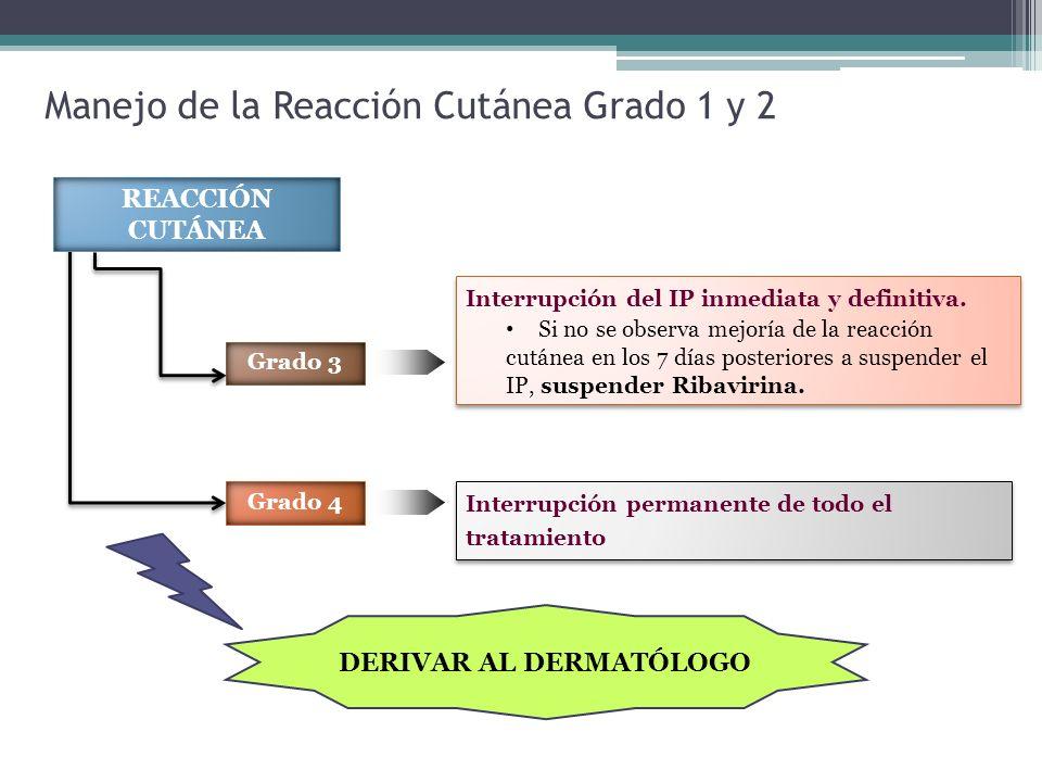 Manejo de la Reacción Cutánea Grado 1 y 2 Grado 3 Grado 4 Interrupción permanente de todo el tratamiento Interrupción del IP inmediata y definitiva. S