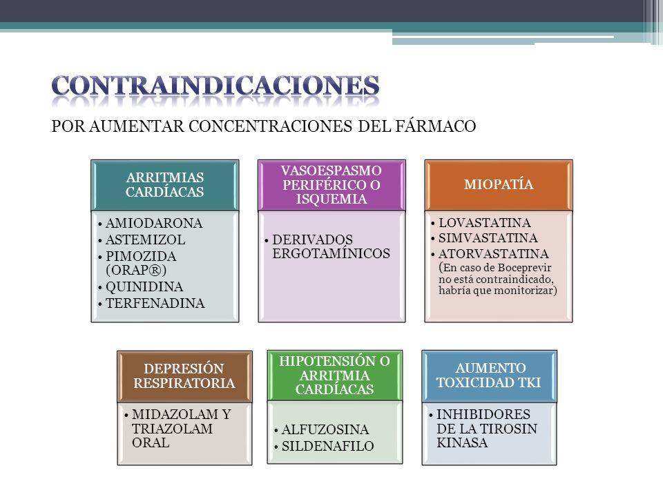 ARRITMIAS CARDÍACAS AMIODARONA ASTEMIZOL PIMOZIDA (ORAP®) QUINIDINA TERFENADINA VASOESPASMO PERIFÉRICO O ISQUEMIA DERIVADOS ERGOTAMÍNICOS MIOPATÍA LOV