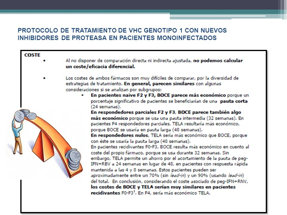 SVR (%) n/N= T12PR 267/361 PR 46/92 Anemia PR 108/262 T12PR 384/524 No anemia T12PR 243/320 PR 37/69 PR 117/285 T12PR 408/565 RBV dose reduction No RBV dose reduction Misma eficacia en pacientes con/sin anemia Misma eficacia en pacientes que reducen/no reducen la dosis de Ribavirina ANEMIA