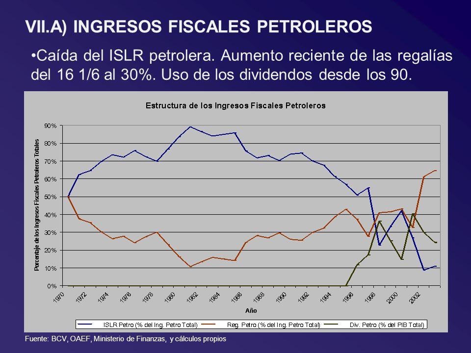 VII.A) INGRESOS FISCALES PETROLEROS Caída del ISLR petrolera. Aumento reciente de las regalías del 16 1/6 al 30%. Uso de los dividendos desde los 90.