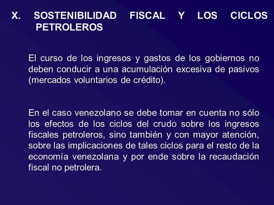 X. SOSTENIBILIDAD FISCAL Y LOS CICLOS PETROLEROS El curso de los ingresos y gastos de los gobiernos no deben conducir a una acumulación excesiva de pa