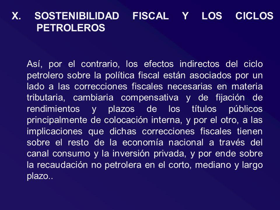 X. SOSTENIBILIDAD FISCAL Y LOS CICLOS PETROLEROS Así, por el contrario, los efectos indirectos del ciclo petrolero sobre la política fiscal están asoc