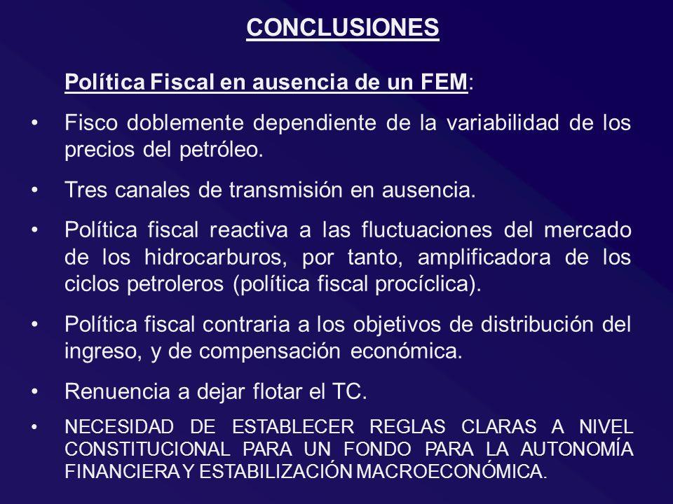 CONCLUSIONES Política Fiscal en ausencia de un FEM: Fisco doblemente dependiente de la variabilidad de los precios del petróleo. Tres canales de trans
