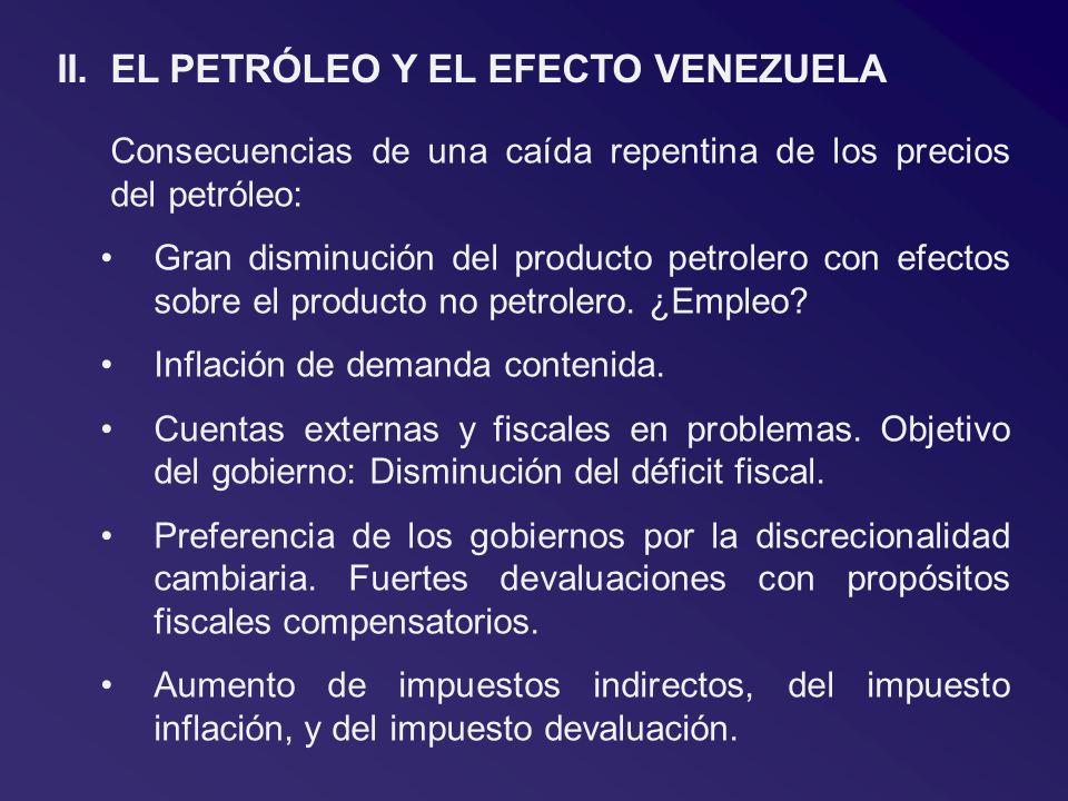 II.EL PETRÓLEO Y EL EFECTO VENEZUELA Consecuencias de una caída repentina de los precios del petróleo: Gran disminución del producto petrolero con efectos sobre el producto no petrolero.