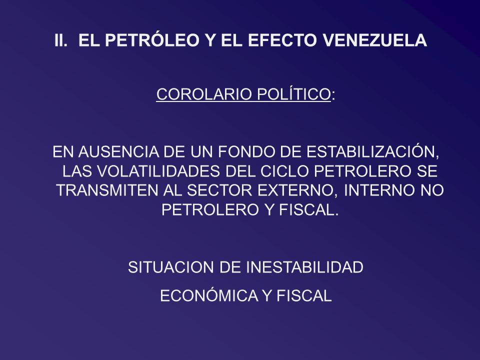 COROLARIO POLÍTICO: EN AUSENCIA DE UN FONDO DE ESTABILIZACIÓN, LAS VOLATILIDADES DEL CICLO PETROLERO SE TRANSMITEN AL SECTOR EXTERNO, INTERNO NO PETROLERO Y FISCAL.
