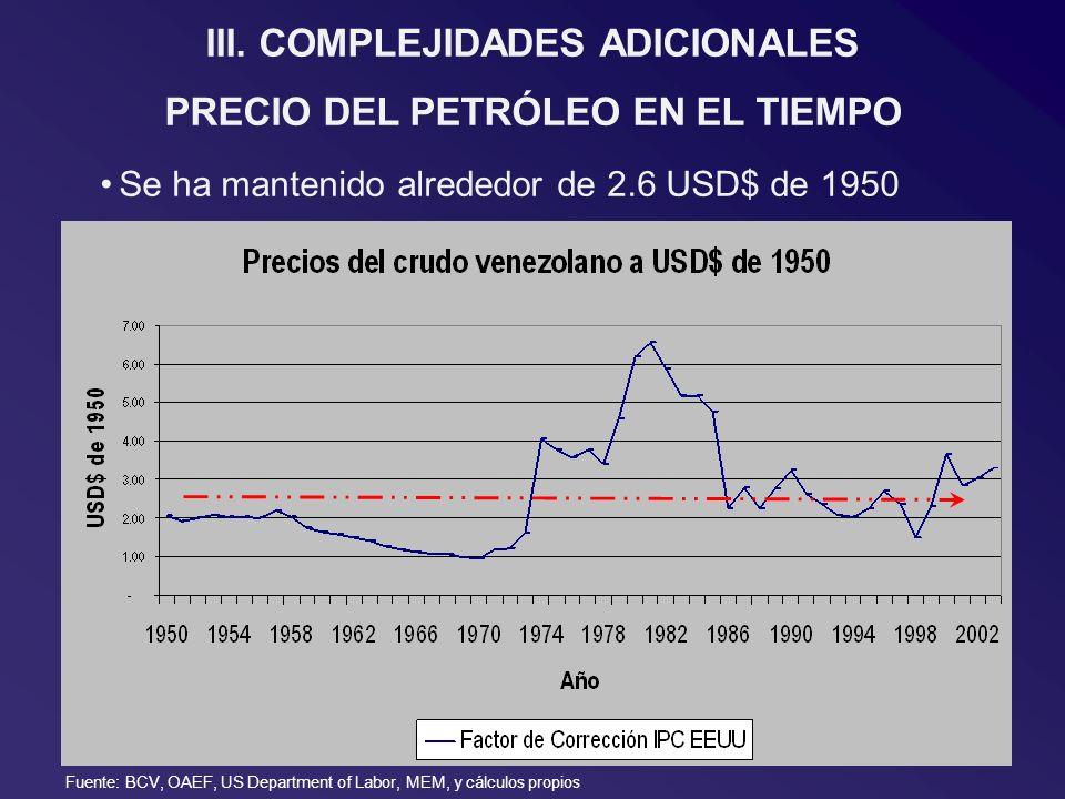 III.COMPLEJIDADES ADICIONALES PRECIO DEL PETRÓLEO EN EL TIEMPO Se ha mantenido alrededor de 2.6 USD$ de 1950 Fuente: BCV, OAEF, US Department of Labor, MEM, y cálculos propios