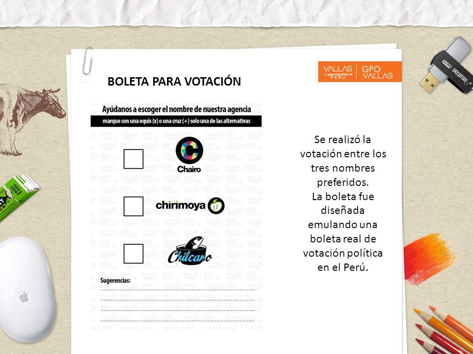 BOLETA PARA VOTACIÓN Se realizó la votación entre los tres nombres preferidos. La boleta fue diseñada emulando una boleta real de votación política en