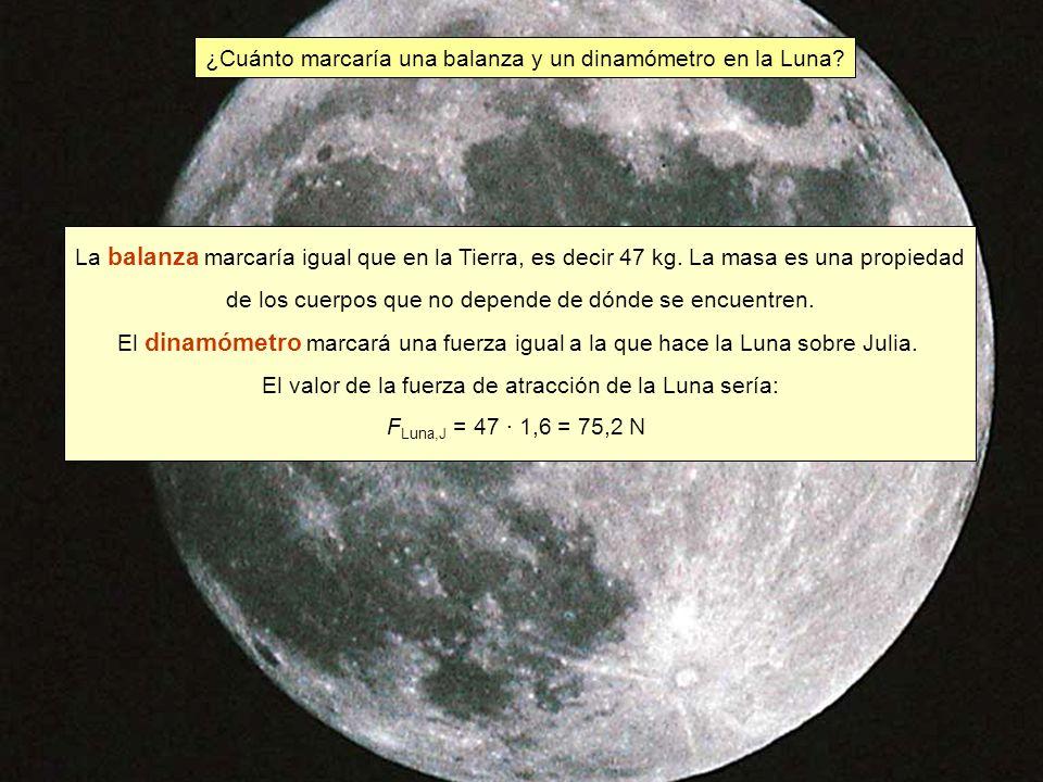 ¿Cuánto marcaría una balanza y un dinamómetro en la Luna.