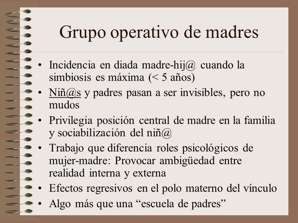Grupo psicoterapia parental Incluido en encuadre grupo de niñ@sniñ@s Ampliar el campo psicoterapéutico a familias El niñ@ es emergente de su grupo fam
