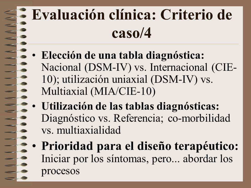 Evaluación clínica: Síntomas y signos/3 Semiología y prioridad de los síntomas y signos Valor de la exploración: priorizar historia clínica con perspectiva del desarrollo vs.