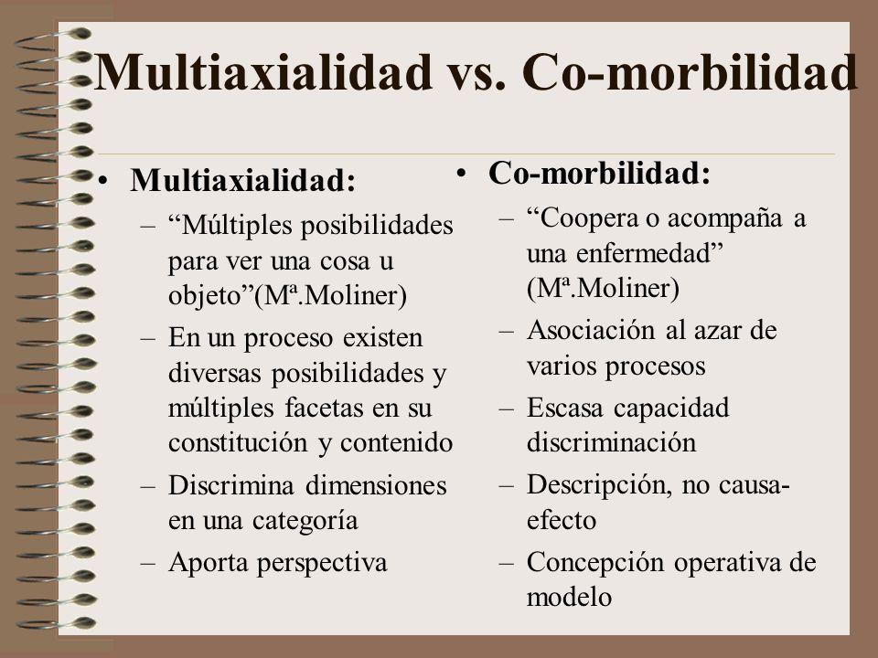 Criterios de exclusión generales Cuando un Trs.