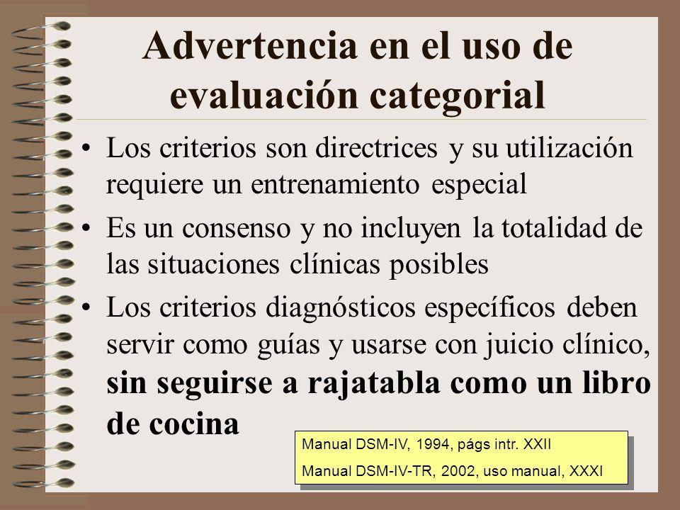 Categorial vs. Dimensional (?)/1 Categorial describe síntomas/criterios y lo dimensional describe relaciones y niveles de psicopatología y semiología