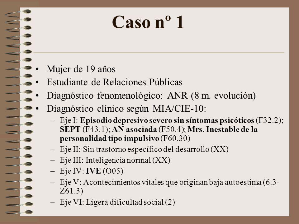 Contenidos actuales en la Psicoterapia de TCA/3 Narcisismo: Superar la muerte, el sí mismo por encima de otros valores Lacan: La anoréxica no es que n