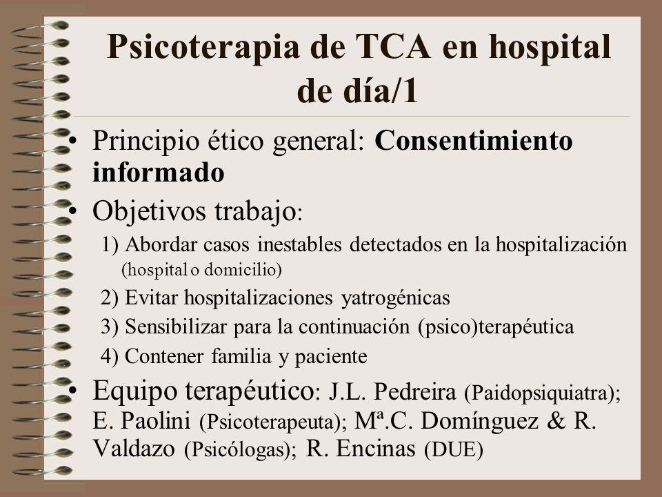 Caso nº 2 Mujer, 15 a. Ha dejado los estudios Diagnóstico fenomenólogico: ANR (3 a. Evolución) Diagnóstico clínico MIA/CIE-10: –Eje I: TVI reactivo (F