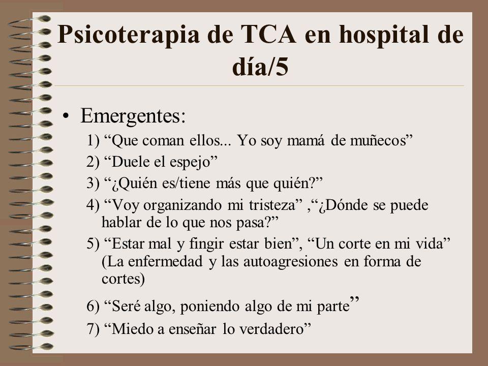 Psicoterapia de TCA en hospital de día/4 Contenidos fundamentales: 1) Las normas y el funcionamiento del HD 2) Percepción imagen corporal 3) Hacerlo bien (deseo vs.