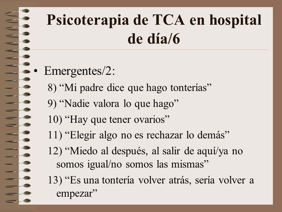 Psicoterapia de TCA en hospital de día/5 Emergentes: 1) Que coman ellos... Yo soy mamá de muñecos 2) Duele el espejo 3) ¿Quién es/tiene más que quién?