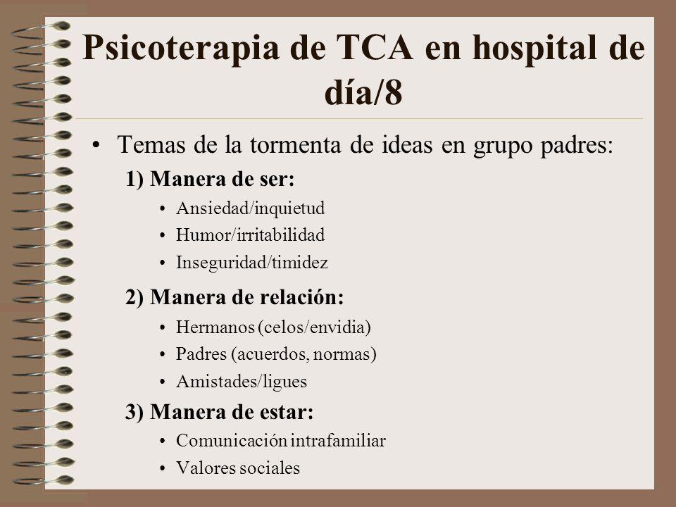 Psicoterapia de TCA en hospital de día/7 Método de trabajo en grupo padres: 1) Técnica psico-educativa, similar a la empleada por Faloon et al. y grup