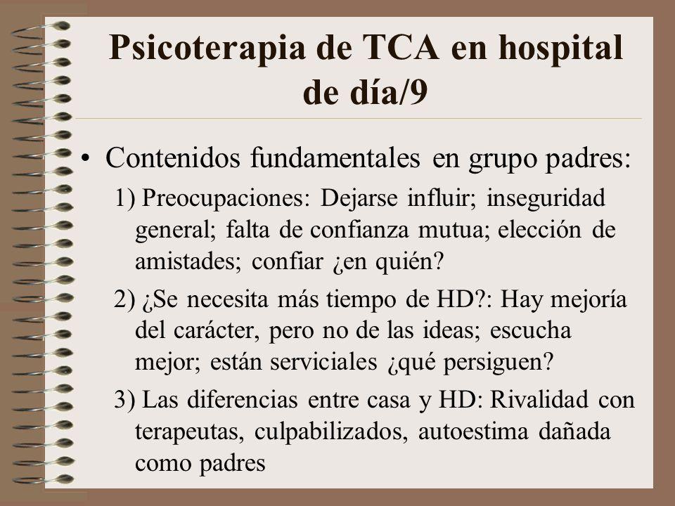 Psicoterapia de TCA en hospital de día/8 Temas de la tormenta de ideas en grupo padres: 1) Manera de ser: Ansiedad/inquietud Humor/irritabilidad Inseg