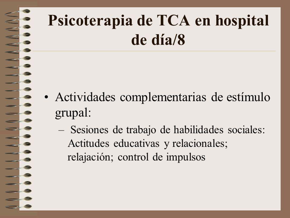 Psicoterapia de TCA en hospital de día/7 Contenidos en visitas pinacotecas/2: 4) Rechazo a los bodegones: Ya está bien de comida, pero sorpresa ante los cinco sentidos del M.