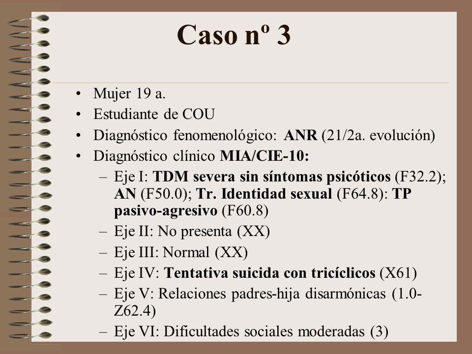 Evaluación psicopatológica IRE-IJ (González de Rivera y Pedreira): Persiste la reactividad al estrés en similares parámetros TAS (Taylor & cols., versión i-j Pedreira & cols.): Persiste la fase operatoria, teniendo dificultades para operaciones abstractas, con lo que la alexitimia es muy persistente Perfil Karolinska de Psicoterapia (versión i-j Pedreira & Groch): Escasa modificación del perfil tras 12 semanas