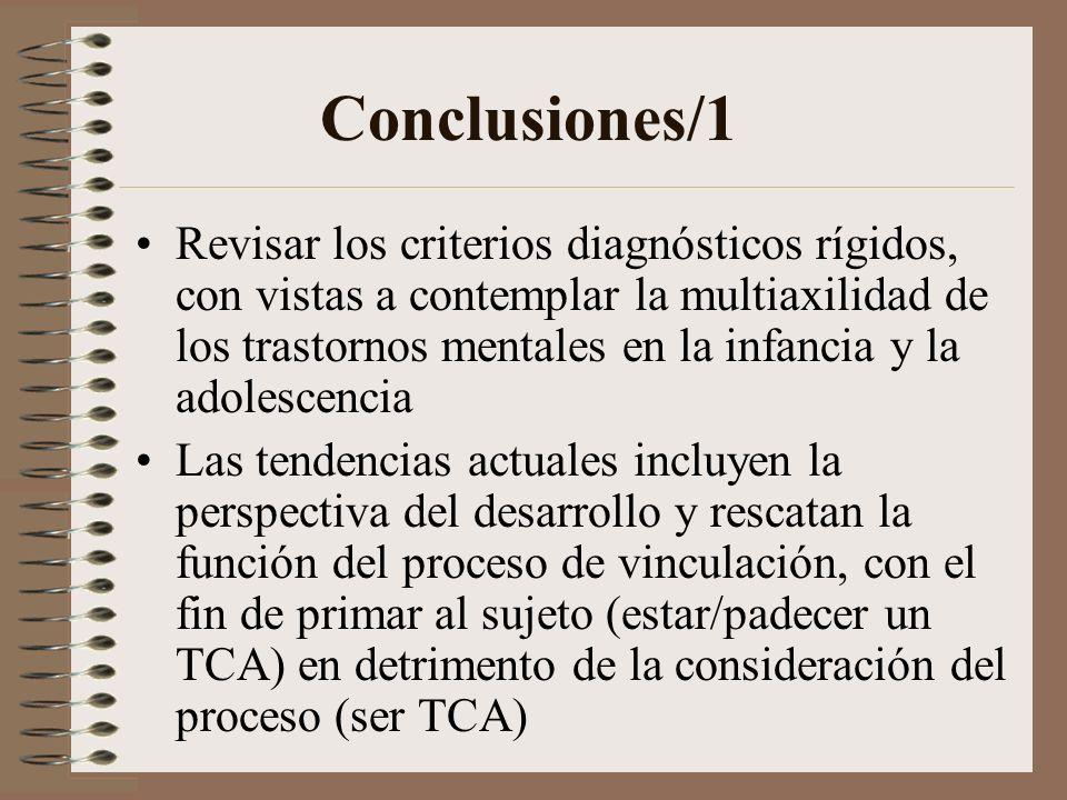Caso nº 3 Mujer 19 a. Estudiante de COU Diagnóstico fenomenológico: ANR (21/2a. evolución) Diagnóstico clínico MIA/CIE-10: –Eje I: TDM severa sin sínt