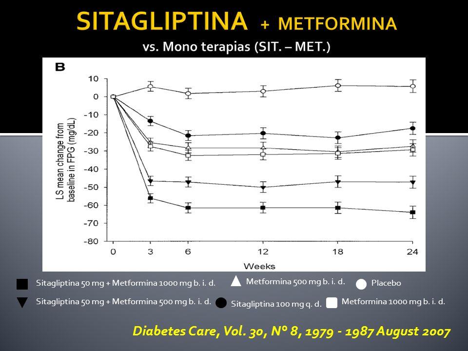 Diabetes Care, Vol. 30, N° 8, 1979 - 1987 August 2007 Sitagliptina 50 mg + Metformina 1000 mg b. i. d. Sitagliptina 50 mg + Metformina 500 mg b. i. d.