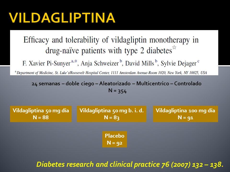 Diabetes research and clinical practice 76 (2007) 132 – 138. 24 semanas – doble ciego – Aleatorizado – Multicentrico – Controlado N = 354 Vildagliptin