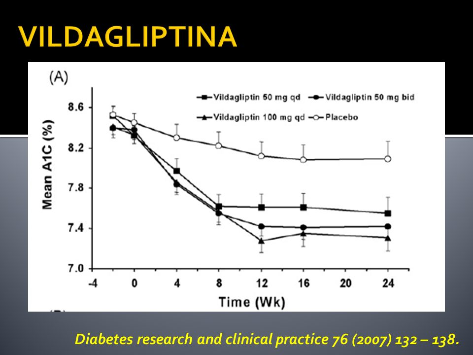 Diabetes research and clinical practice 76 (2007) 132 – 138.