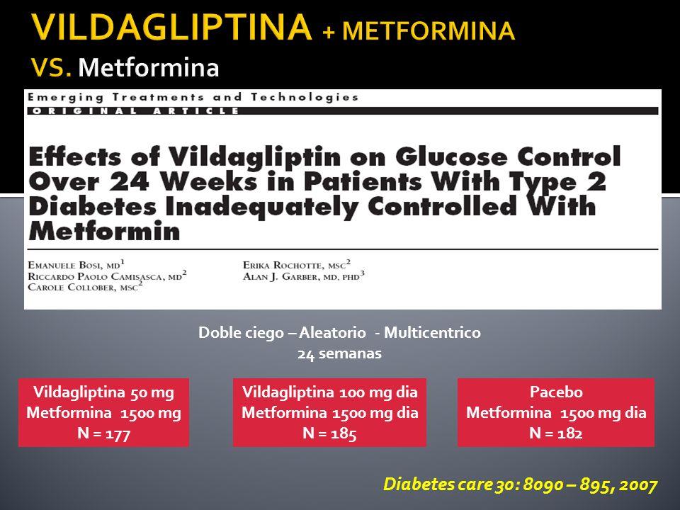 Diabetes care 30: 8090 – 895, 2007 Doble ciego – Aleatorio - Multicentrico 24 semanas Vildagliptina 50 mg Metformina 1500 mg N = 177 Vildagliptina 100