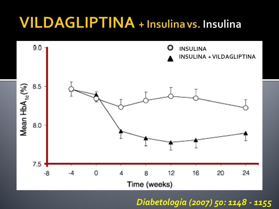 Diabetología (2007) 50: 1148 - 1155 INSULINA INSULINA + VILDAGLIPTINA