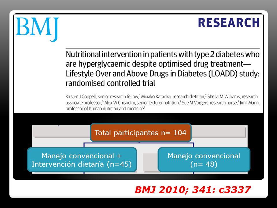 BMJ 2010; 341: c3337 Manejo convencional (n= 48) Manejo convencional + Intervención dietaría (n=45) Total participantes n= 104