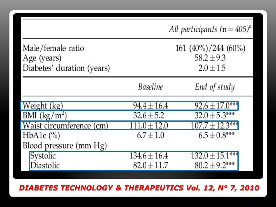 DIABETES TECHNOLOGY & THERAPEUTICS Vol. 12, N° 7, 2010