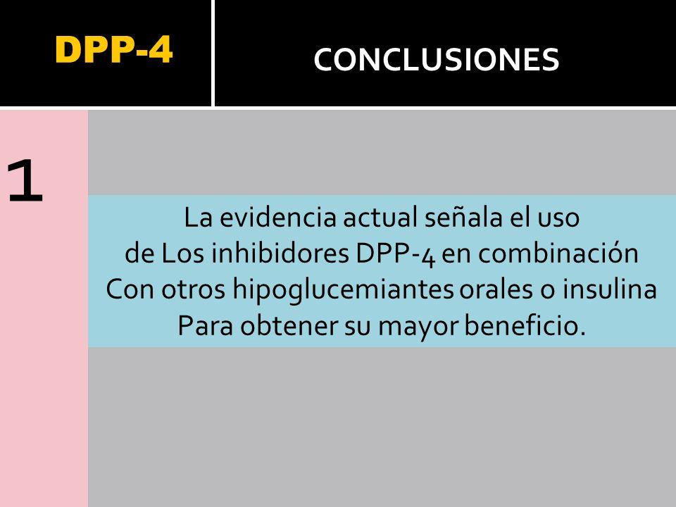 DPP-4 1 CONCLUSIONES La evidencia actual señala el uso de Los inhibidores DPP-4 en combinación Con otros hipoglucemiantes orales o insulina Para obten