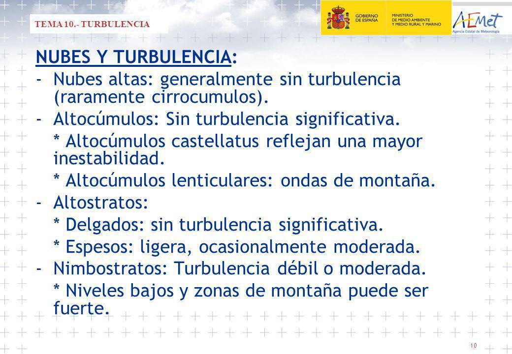 10 NUBES Y TURBULENCIA: -Nubes altas: generalmente sin turbulencia (raramente cirrocumulos).
