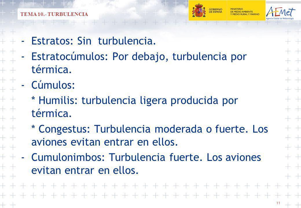 11 -Estratos: Sin turbulencia.-Estratocúmulos: Por debajo, turbulencia por térmica.