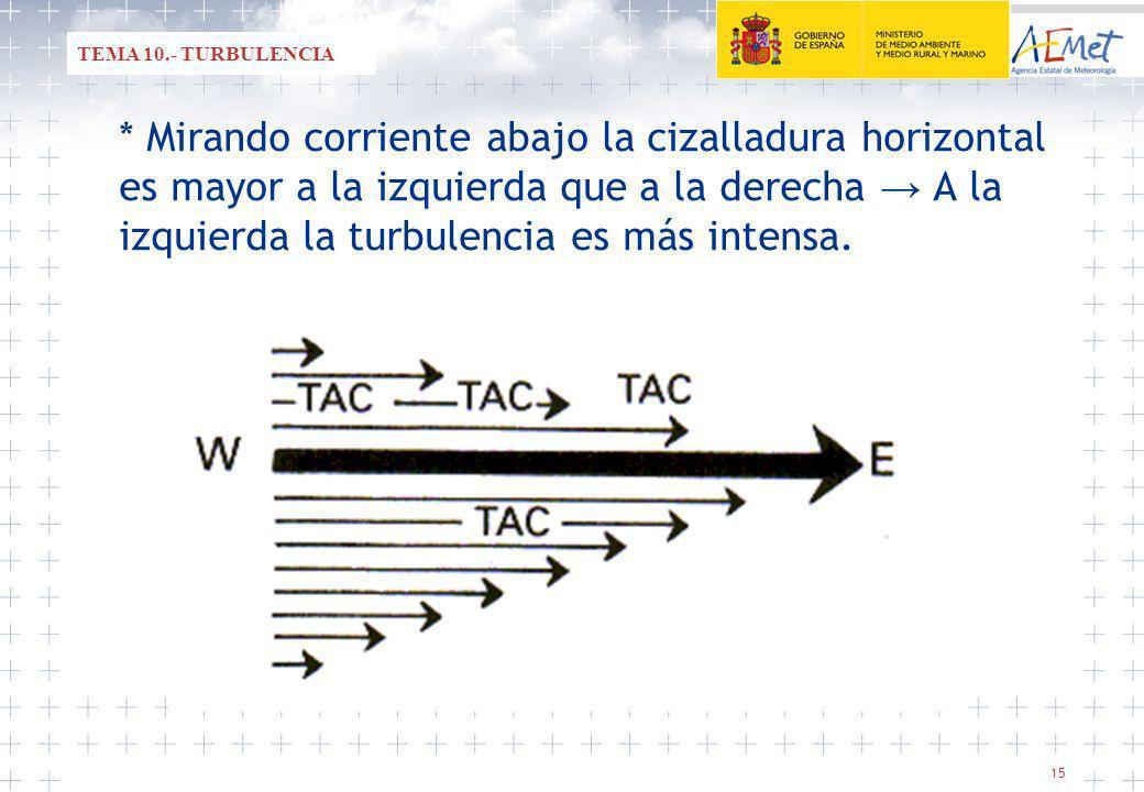 15 * Mirando corriente abajo la cizalladura horizontal es mayor a la izquierda que a la derecha A la izquierda la turbulencia es más intensa.